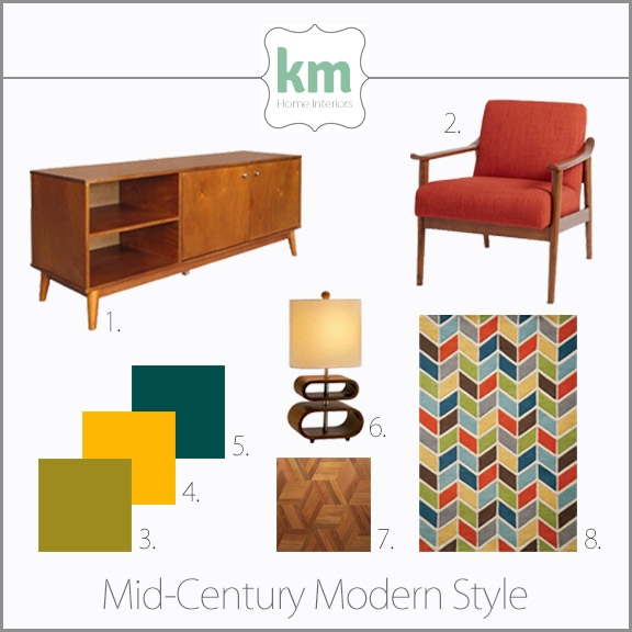 Mood board with examples of mid century modern interior design decor for interior design style guide